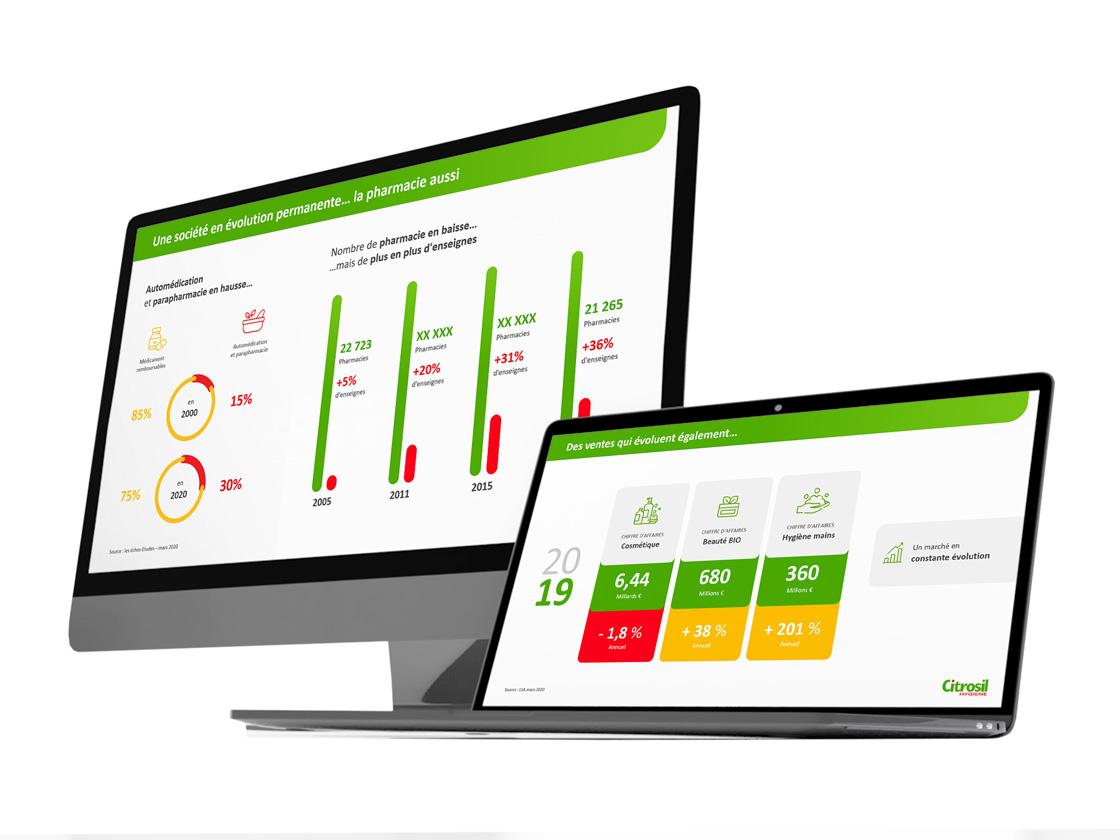 Projet de présentation produits PowerPoint pour Citrosil