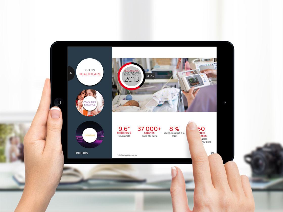 Projet d'application digital publishing PHILIPS