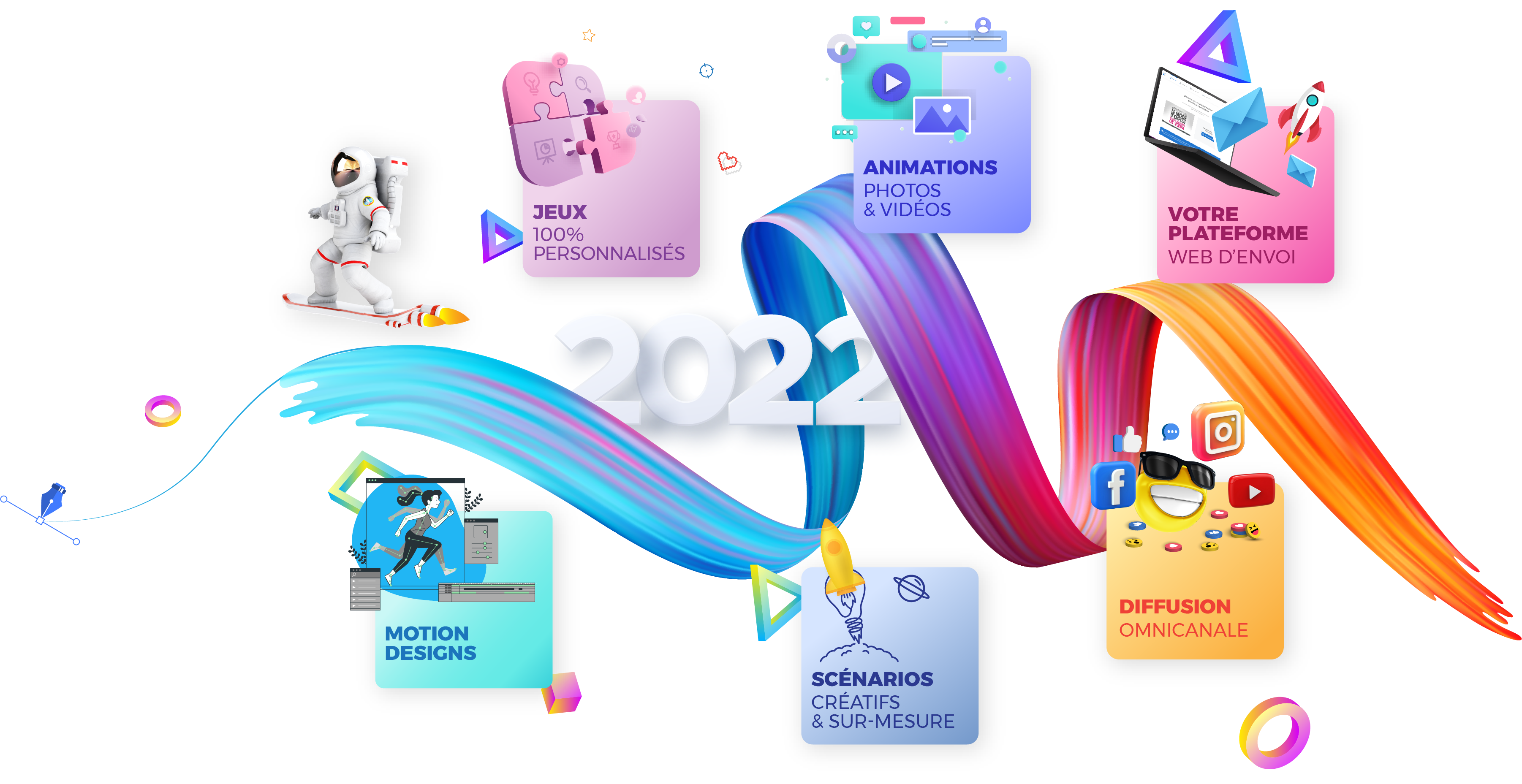 Offre carte de vœux digitale 2022