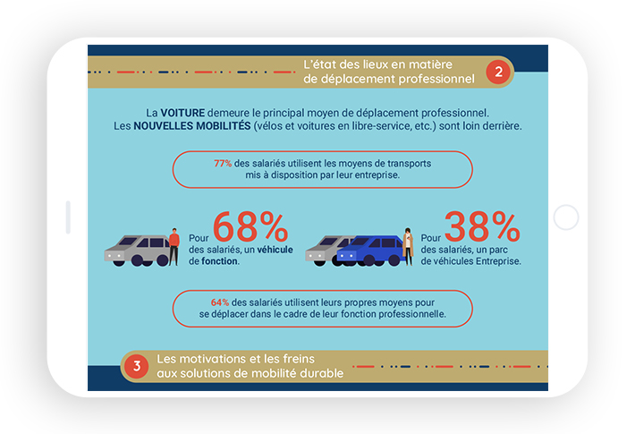 Exemple d'infographies ATHLON