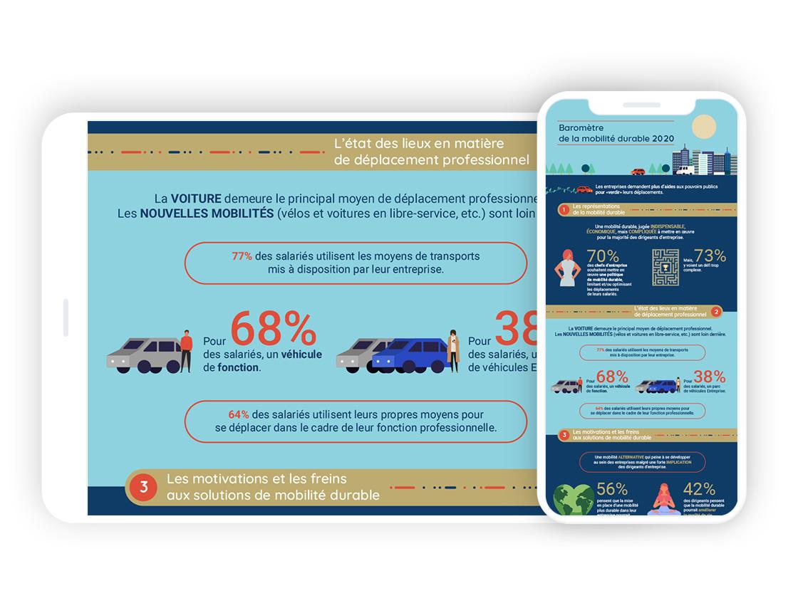 Projet d'infographies pour Athlon