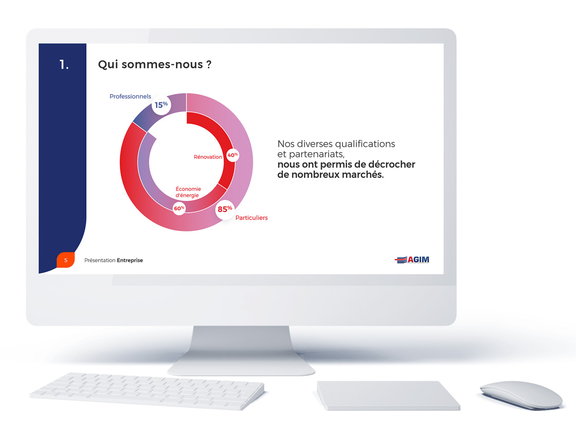 Projet de présentation PowerPoint pour AGIM