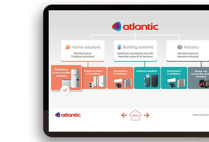 visite prospects Atlantic